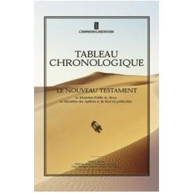 Tableaux chronologiques